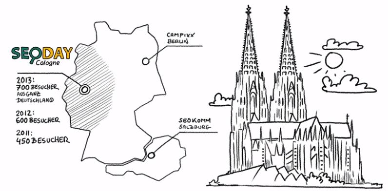 Der SEO Day in Köln - Skizze